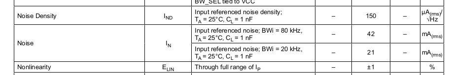 acs722-noise-numbers