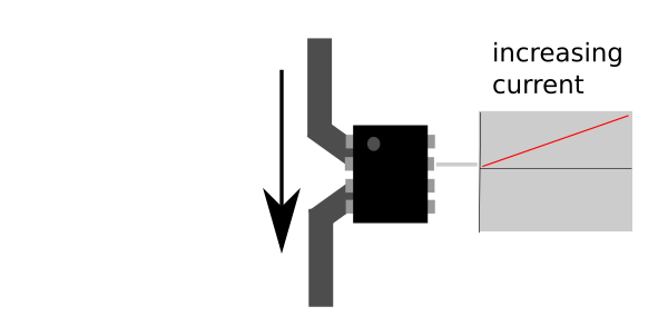 Hall Effect Current Sensing